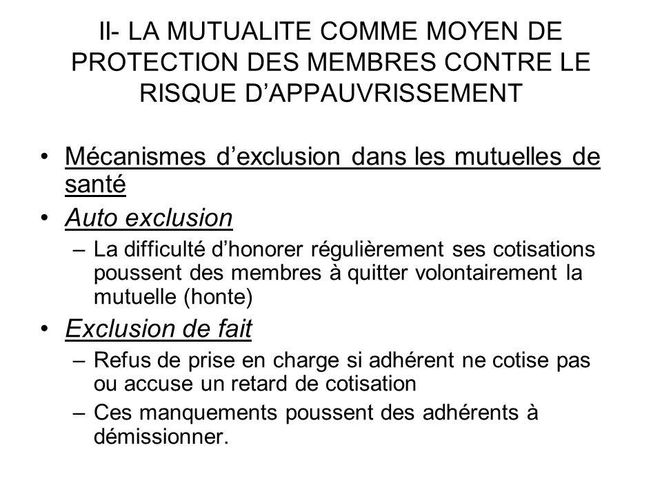 II- LA MUTUALITE COMME MOYEN DE PROTECTION DES MEMBRES CONTRE LE RISQUE DAPPAUVRISSEMENT Mécanismes dexclusion dans les mutuelles de santé Auto exclus