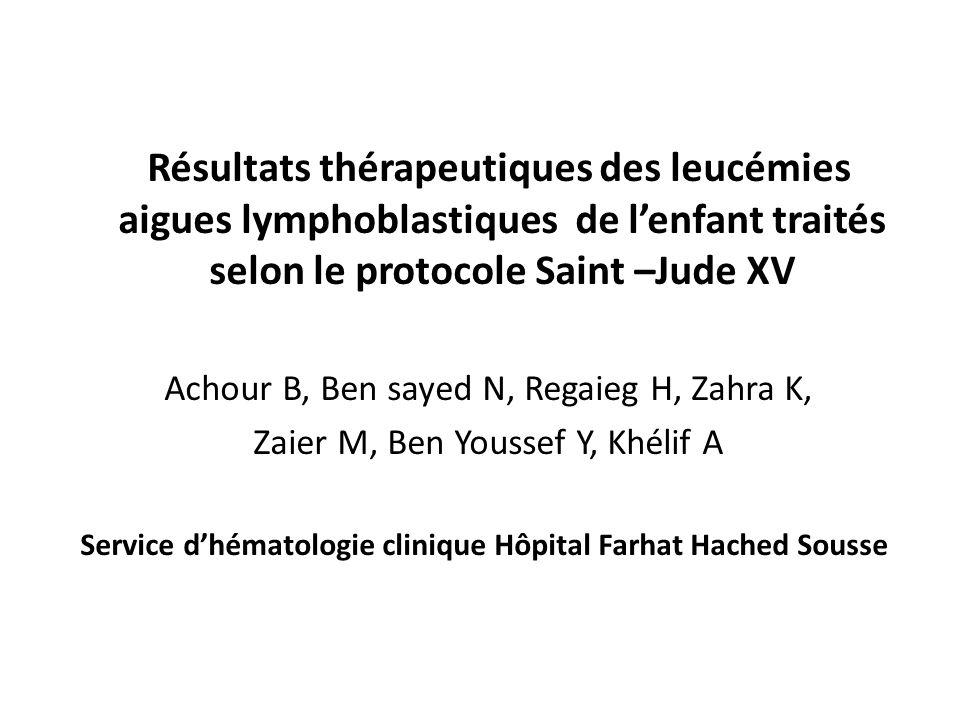 Résultats thérapeutiques des leucémies aigues lymphoblastiques de lenfant traités selon le protocole Saint –Jude XV Achour B, Ben sayed N, Regaieg H,