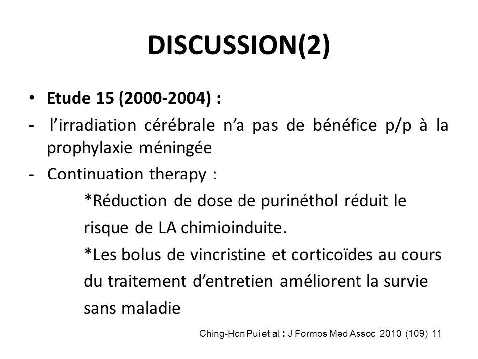 DISCUSSION(2) Etude 15 (2000-2004) : - lirradiation cérébrale na pas de bénéfice p/p à la prophylaxie méningée - Continuation therapy : *Réduction de