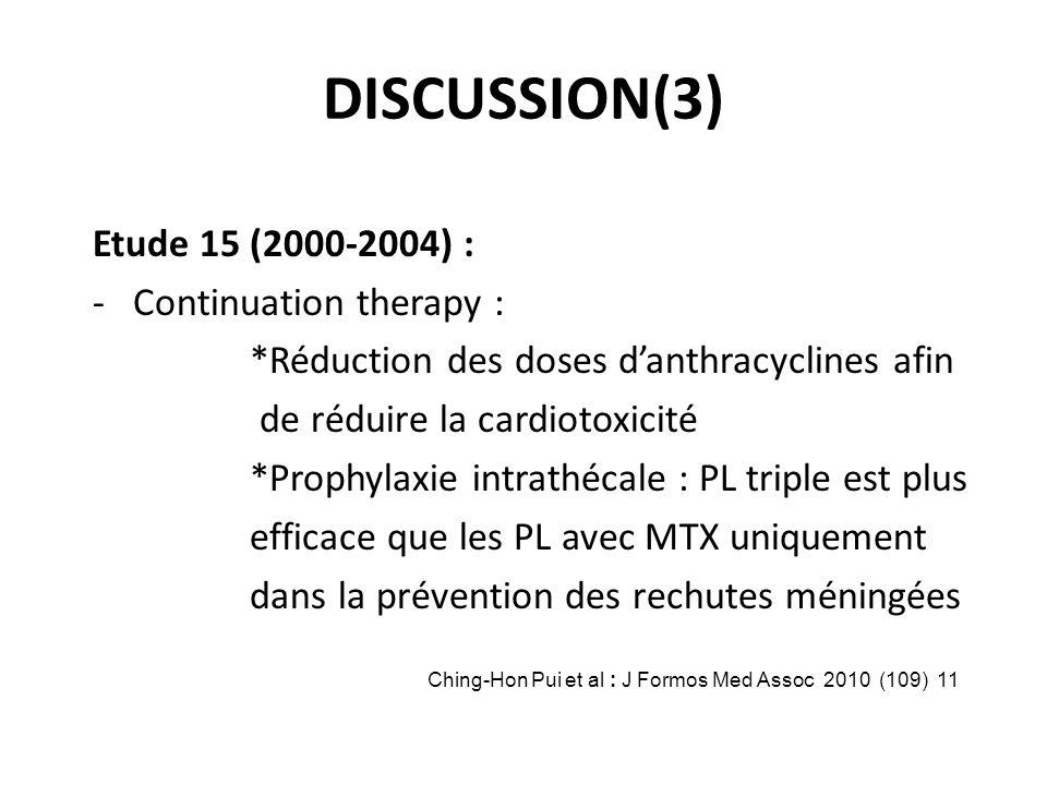 DISCUSSION(3) Etude 15 (2000-2004) : - Continuation therapy : *Réduction des doses danthracyclines afin de réduire la cardiotoxicité *Prophylaxie intr