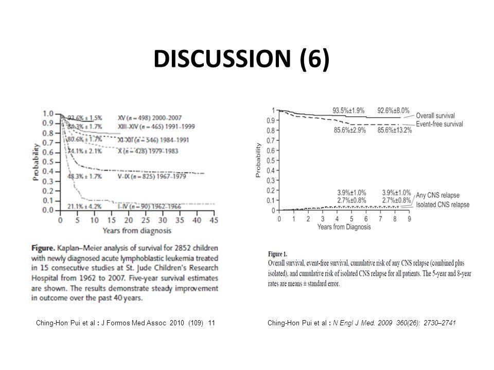 DISCUSSION (6) Ching-Hon Pui et al : N Engl J Med. 2009 360(26): 2730–2741Ching-Hon Pui et al : J Formos Med Assoc 2010 (109) 11