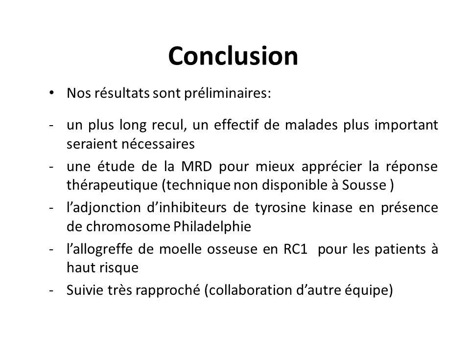 Conclusion Nos résultats sont préliminaires: -un plus long recul, un effectif de malades plus important seraient nécessaires -une étude de la MRD pour