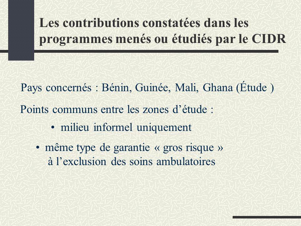 Les contributions constatées dans les programmes menés ou étudiés par le CIDR Pays concernés : Bénin, Guinée, Mali, Ghana (Étude ) Points communs entre les zones détude : même type de garantie « gros risque » à lexclusion des soins ambulatoires milieu informel uniquement