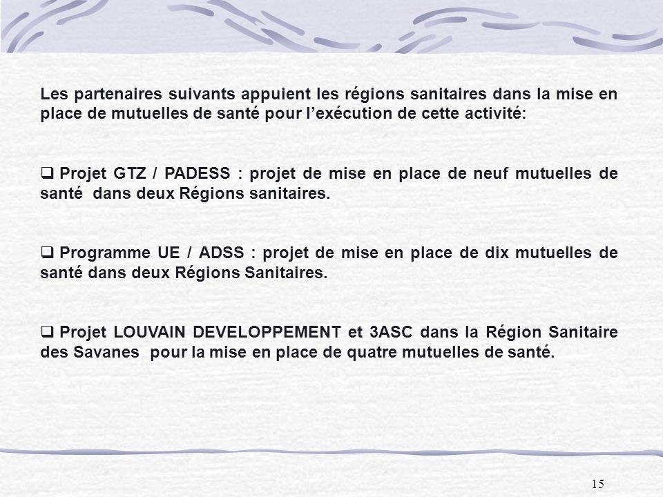 15 Les partenaires suivants appuient les régions sanitaires dans la mise en place de mutuelles de santé pour lexécution de cette activité: Projet GTZ / PADESS : projet de mise en place de neuf mutuelles de santé dans deux Régions sanitaires.