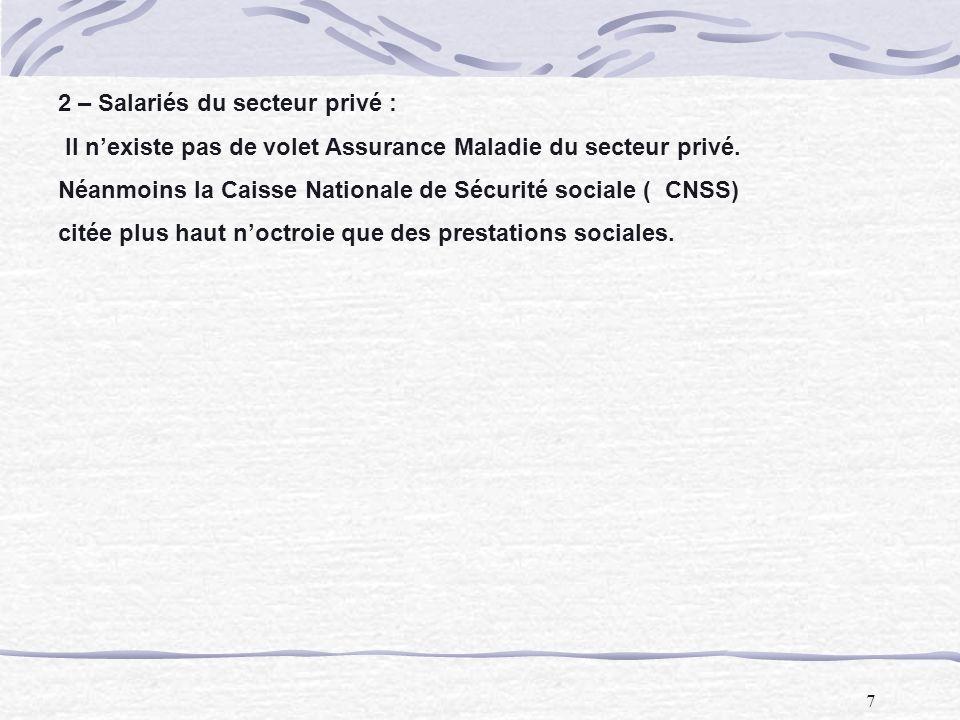 7 2 – Salariés du secteur privé : Il nexiste pas de volet Assurance Maladie du secteur privé. Néanmoins la Caisse Nationale de Sécurité sociale ( CNSS