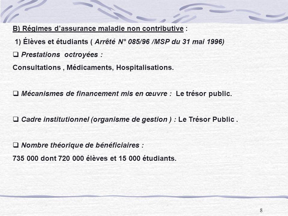 8 B) Régimes dassurance maladie non contributive : 1) Élèves et étudiants ( Arrêté N° 085/96 /MSP du 31 mai 1996) Prestations octroyées : Consultations, Médicaments, Hospitalisations.