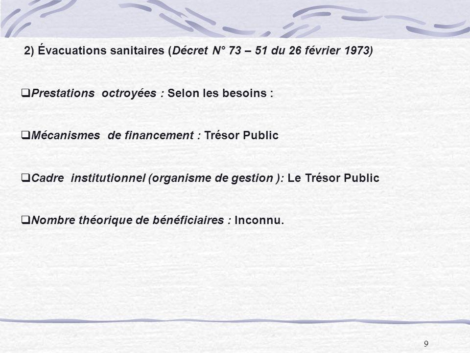 9 2) Évacuations sanitaires (Décret N° 73 – 51 du 26 février 1973) Prestations octroyées : Selon les besoins : Mécanismes de financement : Trésor Public Cadre institutionnel (organisme de gestion ): Le Trésor Public Nombre théorique de bénéficiaires : Inconnu.