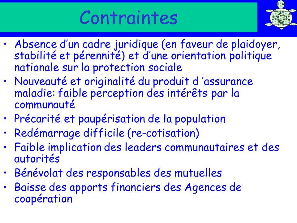 Contraintes Absence dun cadre juridique (en faveur de plaidoyer, stabilité et pérennité) et dune orientation politique nationale sur la protection soc
