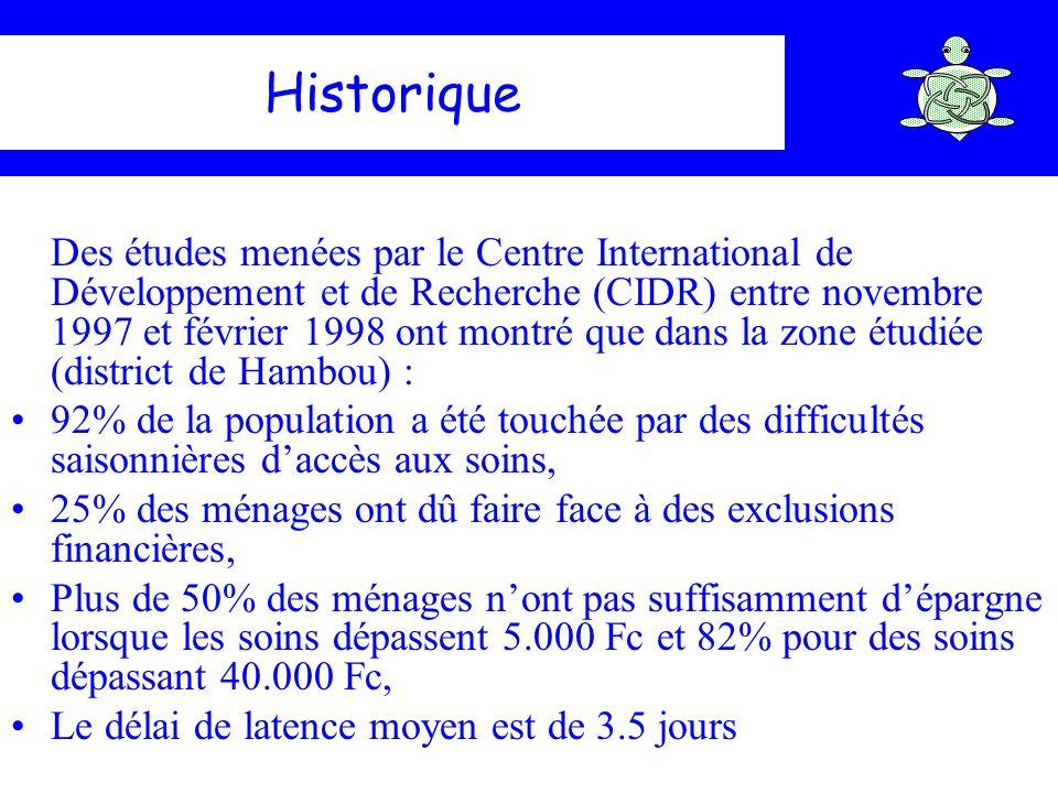 Historique Des études menées par le Centre International de Développement et de Recherche (CIDR) entre novembre 1997 et février 1998 ont montré que da