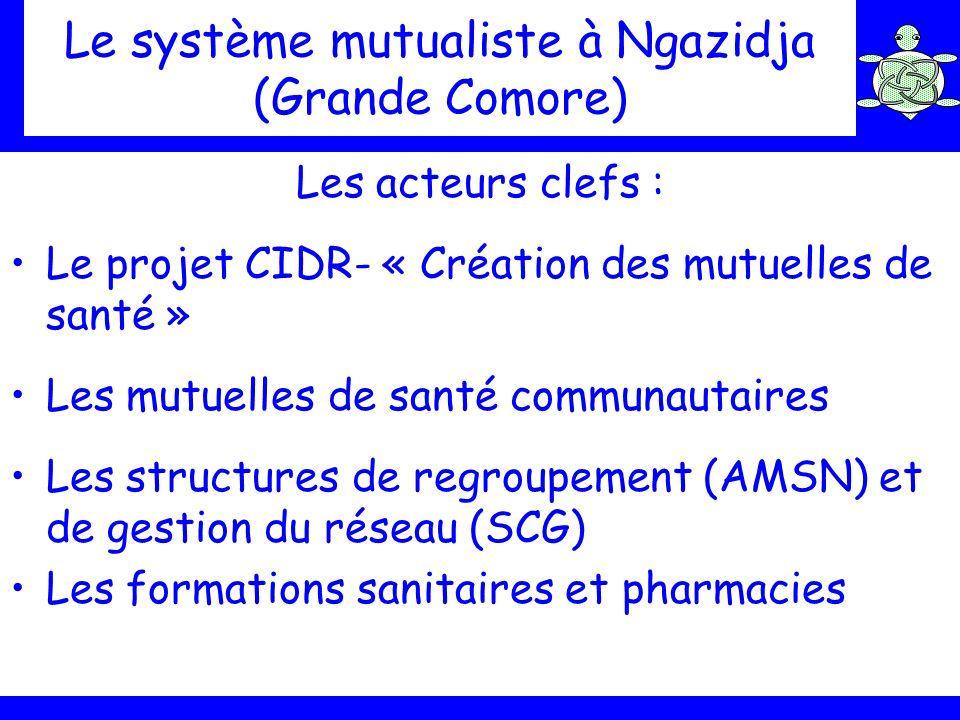 Le système mutualiste à Ngazidja (Grande Comore) Les acteurs clefs : Le projet CIDR- « Création des mutuelles de santé » Les mutuelles de santé commun