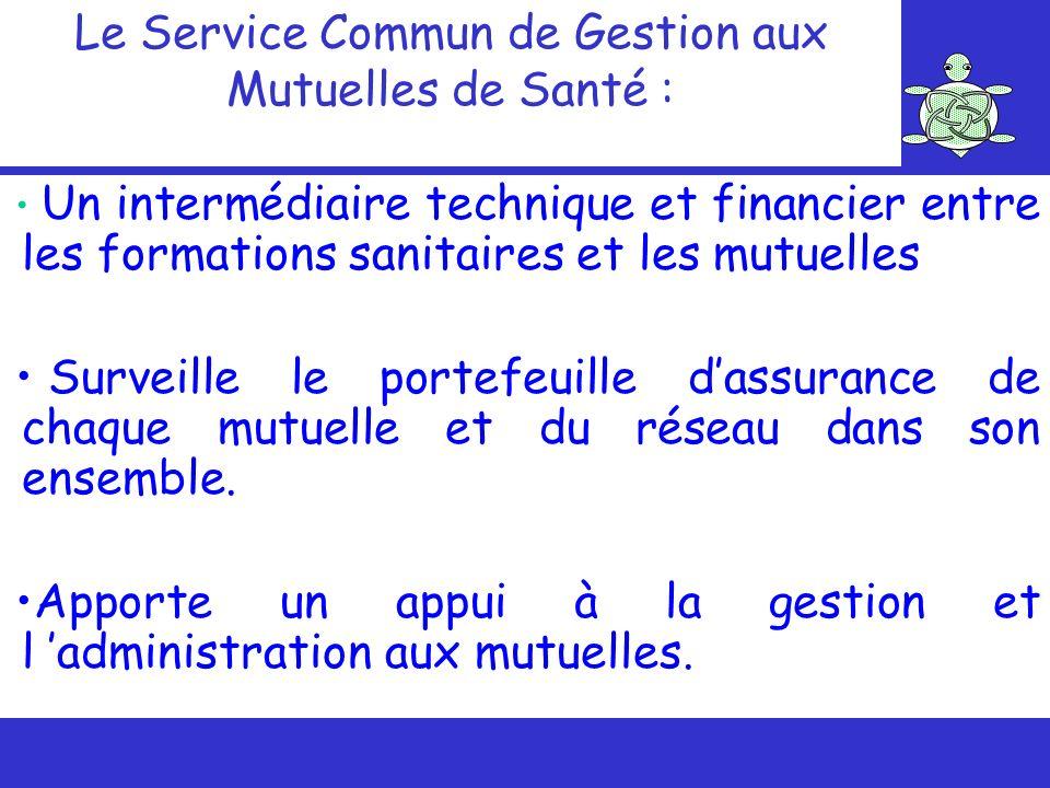 Le Service Commun de Gestion aux Mutuelles de Santé : Un intermédiaire technique et financier entre les formations sanitaires et les mutuelles Surveil