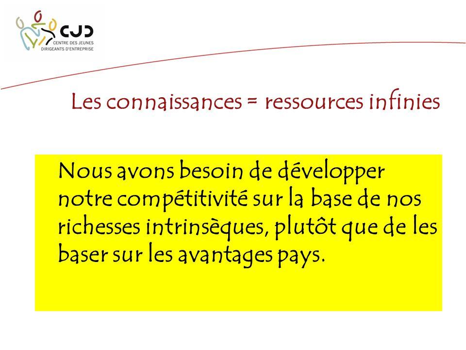 Les connaissances = ressources infinies Nous avons besoin de développer notre compétitivité sur la base de nos richesses intrinsèques, plutôt que de les baser sur les avantages pays.