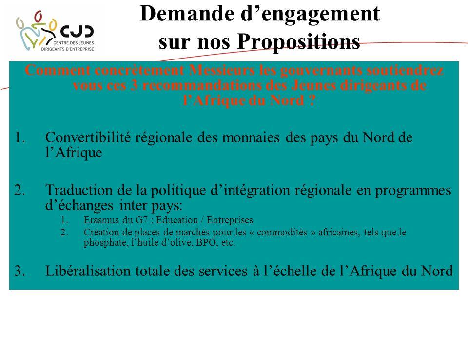 Demande dengagement sur nos Propositions Comment concrètement Messieurs les gouvernants soutiendrez vous ces 3 recommandations des Jeunes dirigeants de lAfrique du Nord .