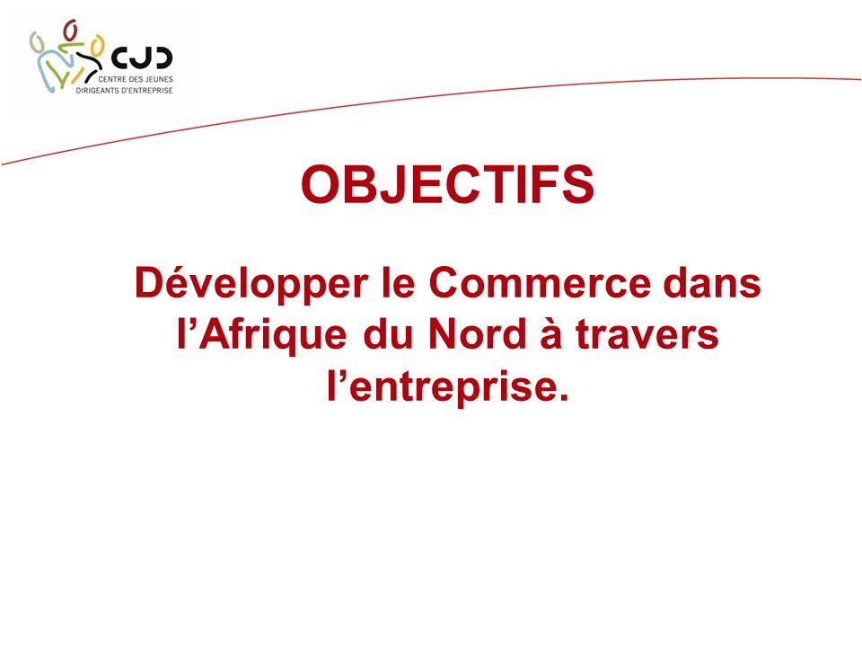OBJECTIFS Développer le Commerce dans lAfrique du Nord à travers lentreprise.