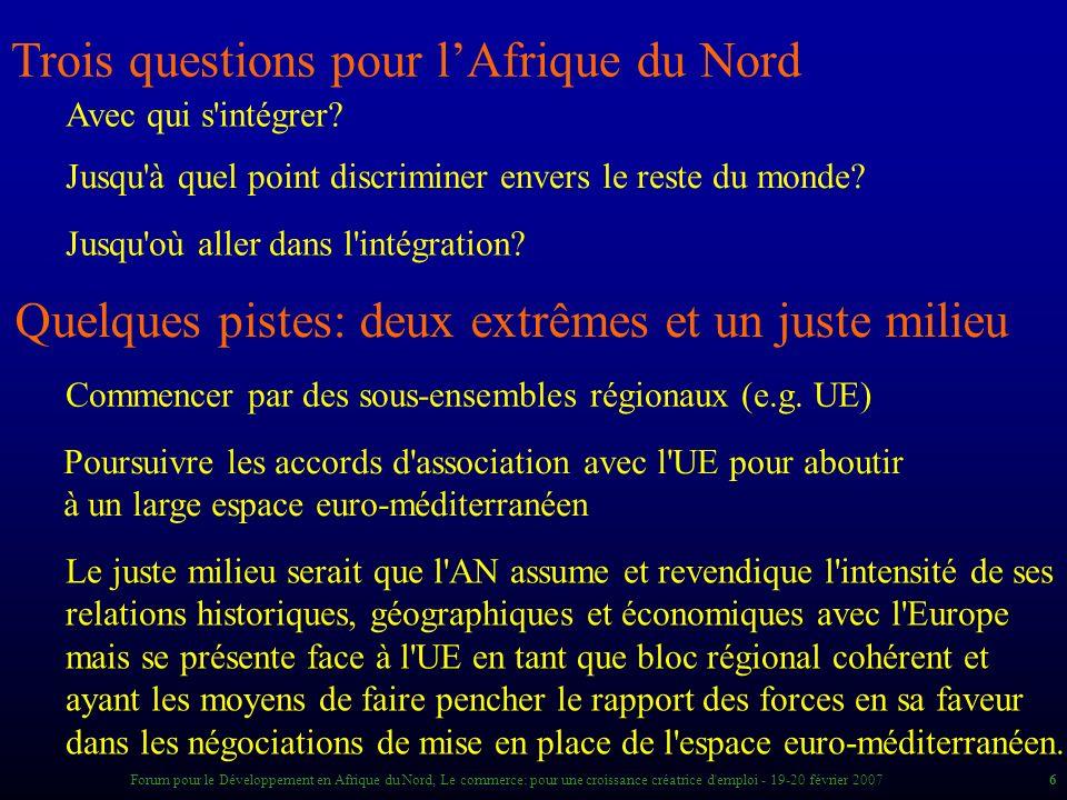 6Forum pour le Développement en Afrique du Nord, Le commerce: pour une croissance créatrice d emploi - 19-20 février 2007 Avec qui s intégrer.