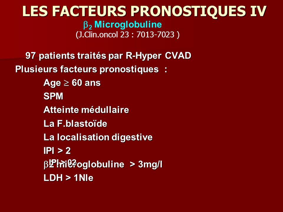 LES FACTEURS PRONOSTIQUES IV 97 patients traités par R-Hyper CVAD 97 patients traités par R-Hyper CVAD Plusieurs facteurs pronostiques : Age 60 ans SPM Atteinte médullaire La F.blastoïde La localisation digestive IPI > 2 2 microglobuline > 3mg/l 2 microglobuline > 3mg/l LDH > 1Nle 2 Microglobuline (J.Clin.oncol 23 : 7013-7023 ) IPI > 02