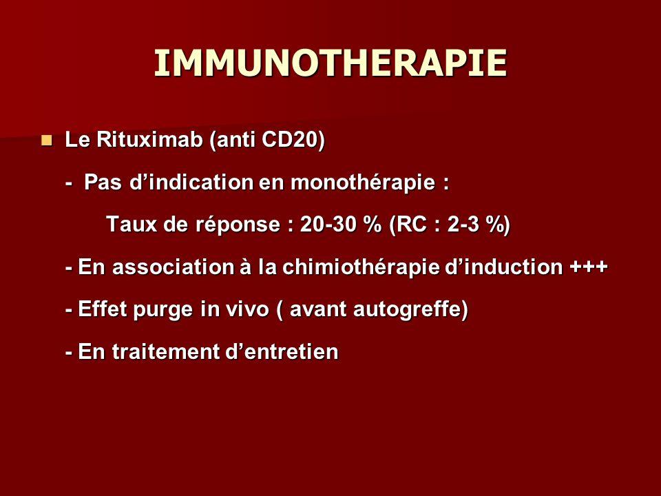 IMMUNOTHERAPIE Le Rituximab (anti CD20) Le Rituximab (anti CD20) - Pas dindication en monothérapie : Taux de réponse : 20-30 % (RC : 2-3 %) - En association à la chimiothérapie dinduction +++ - Effet purge in vivo ( avant autogreffe) - En traitement dentretien