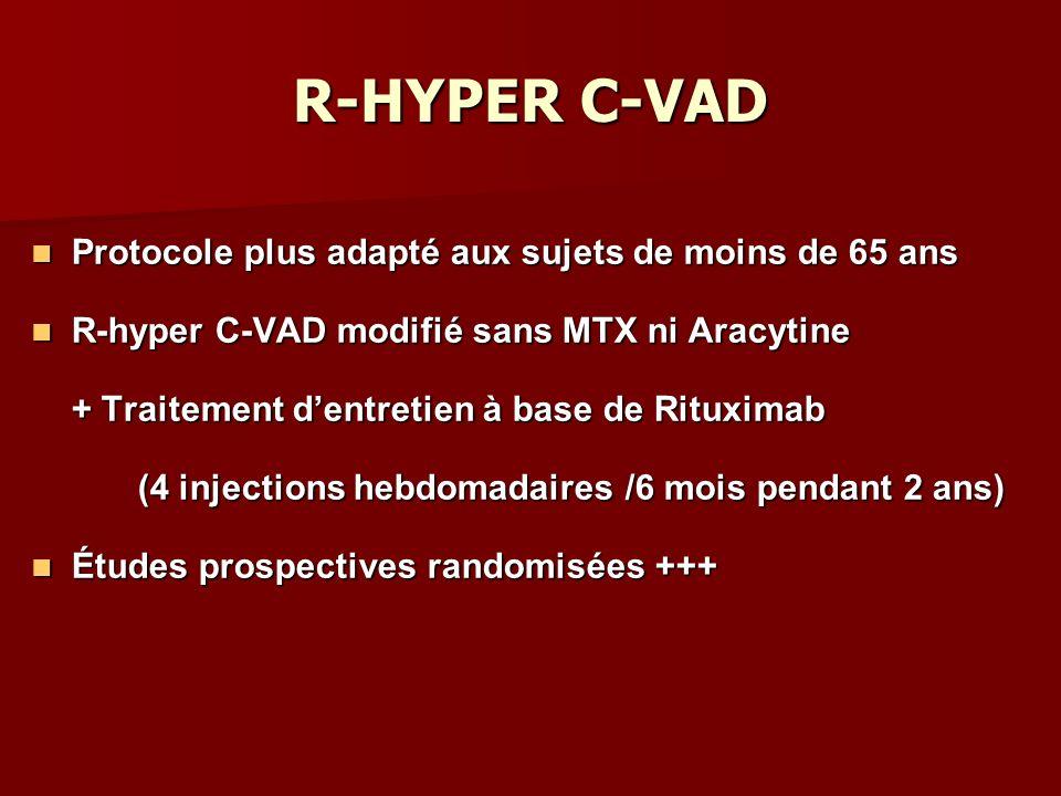 R-HYPER C-VAD Protocole plus adapté aux sujets de moins de 65 ans Protocole plus adapté aux sujets de moins de 65 ans R-hyper C-VAD modifié sans MTX ni Aracytine R-hyper C-VAD modifié sans MTX ni Aracytine + Traitement dentretien à base de Rituximab (4 injections hebdomadaires /6 mois pendant 2 ans) Études prospectives randomisées +++ Études prospectives randomisées +++