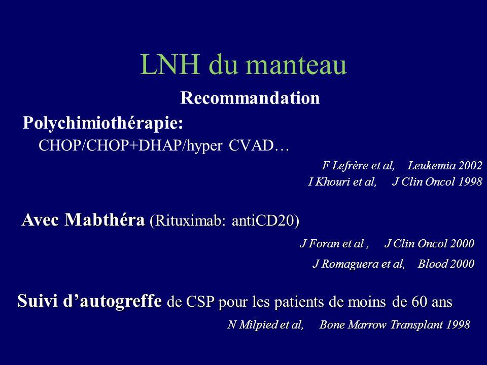 LNH du manteau Recommandation Polychimiothérapie: CHOP/CHOP+DHAP/hyper CVAD… F Lefrère et al, Leukemia 2002 I Khouri et al, J Clin Oncol 1998 Avec Mab