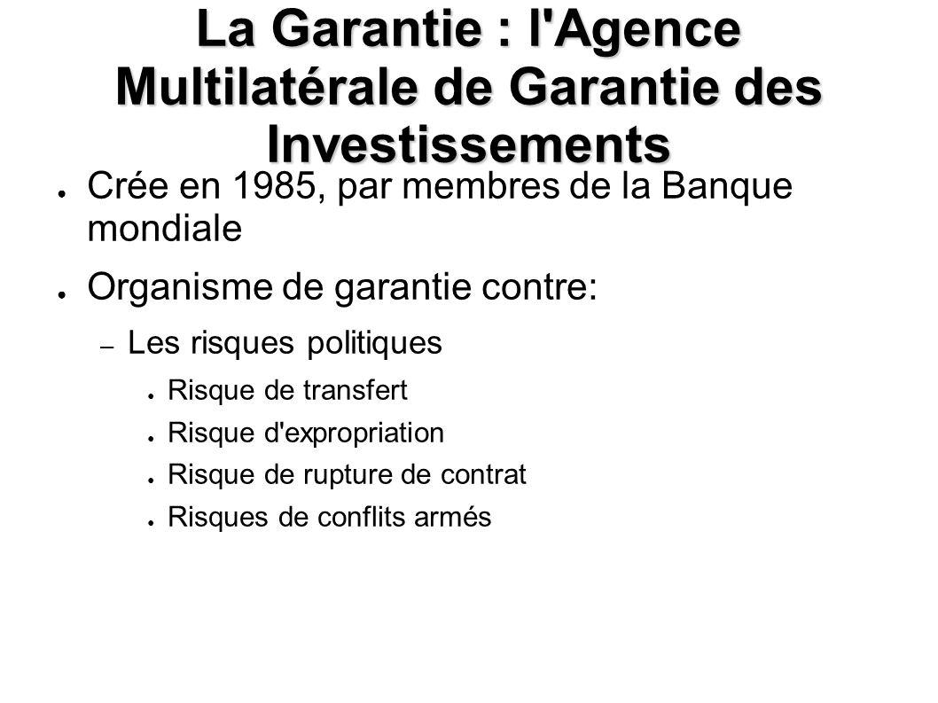 La Garantie : l Agence Multilatérale de Garantie des Investissements Crée en 1985, par membres de la Banque mondiale Organisme de garantie contre: – Les risques politiques Risque de transfert Risque d expropriation Risque de rupture de contrat Risques de conflits armés