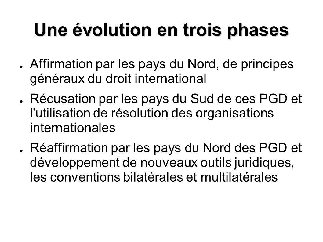 Une évolution en trois phases Affirmation par les pays du Nord, de principes généraux du droit international Récusation par les pays du Sud de ces PGD et l utilisation de résolution des organisations internationales Réaffirmation par les pays du Nord des PGD et développement de nouveaux outils juridiques, les conventions bilatérales et multilatérales