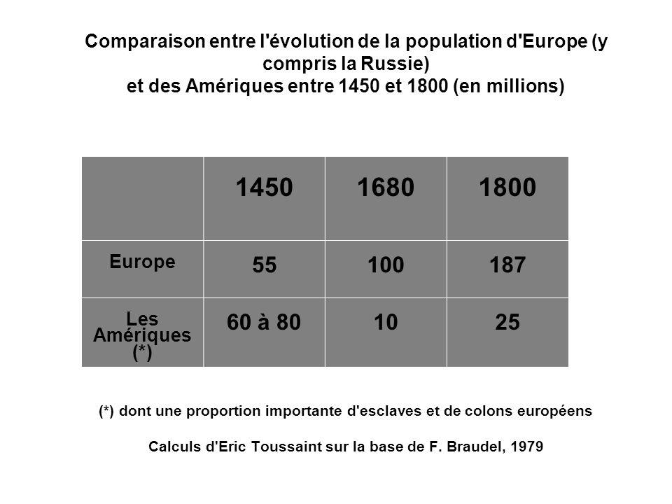 Autre estimation de lévolution de la population de lEurope occidentale et de celle de lAmérique latine entre 1500 et 1820 (en millions) 1500160017001820 Europe577481133 Amérique latine188(*)12(*)21 (*) (*) Ces chiffres comprennent les indigènes des Amériques, les colons européens et les esclaves amenés de force dAfrique.