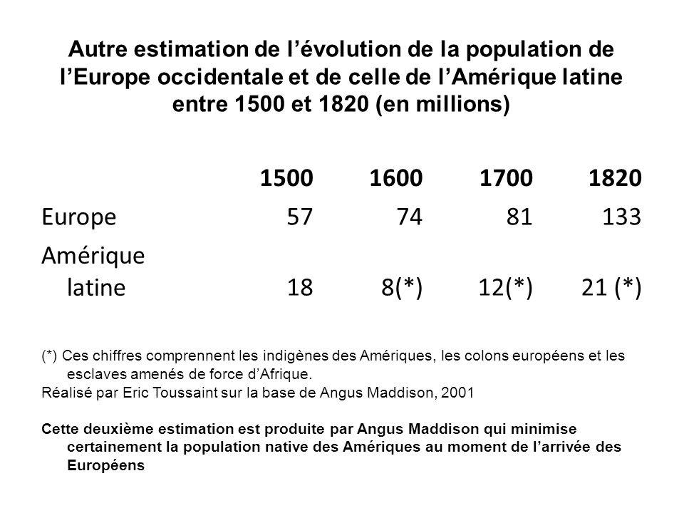 Traite des esclaves Entre 1500 et 1870, 9.4 millions desclaves au moins sont déplacés de force dAfrique vers les Amériques par les négriers européens