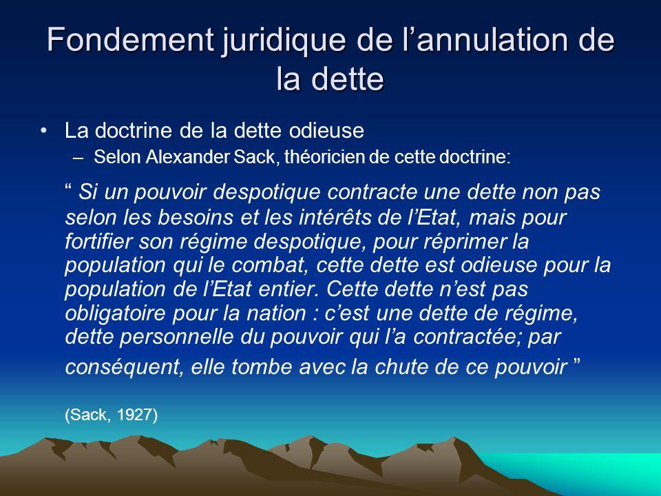 Fondement juridique de lannulation de la dette La doctrine de la dette odieuse –Selon Alexander Sack, théoricien de cette doctrine: Si un pouvoir desp