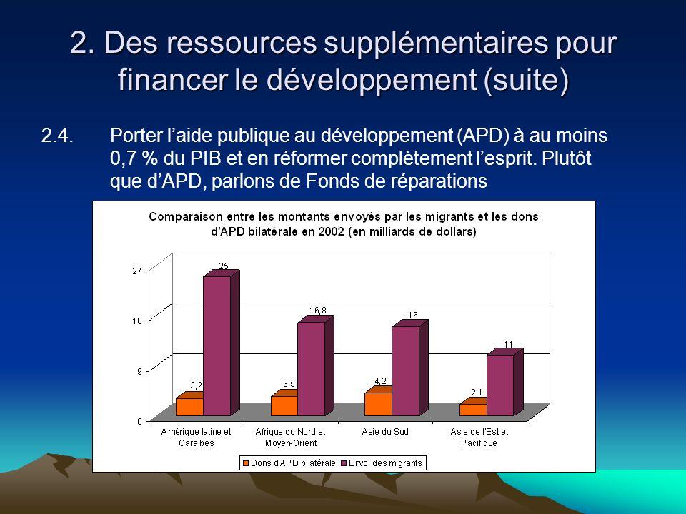 2.4.Porter laide publique au développement (APD) à au moins 0,7 % du PIB et en réformer complètement lesprit. Plutôt que dAPD, parlons de Fonds de rép