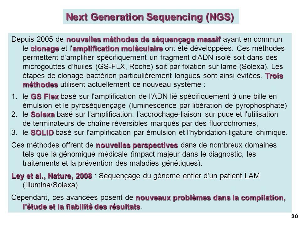 30 nouvelles méthodes de séquençage massif clonageamplification moléculaire Trois méthodes Depuis 2005 de nouvelles méthodes de séquençage massif ayant en commun le clonage et l amplification moléculaire ont été développées.