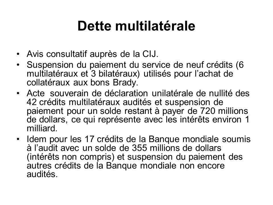 Dette multilatérale Avis consultatif auprès de la CIJ.