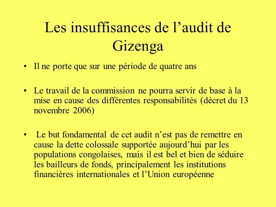 Les insuffisances de laudit de Gizenga Il ne porte que sur une période de quatre ans Le travail de la commission ne pourra servir de base à la mise en