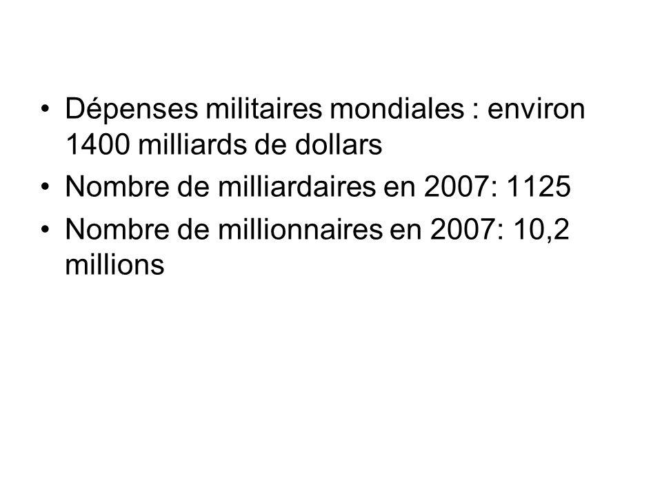 Dépenses militaires mondiales : environ 1400 milliards de dollars Nombre de milliardaires en 2007: 1125 Nombre de millionnaires en 2007: 10,2 millions