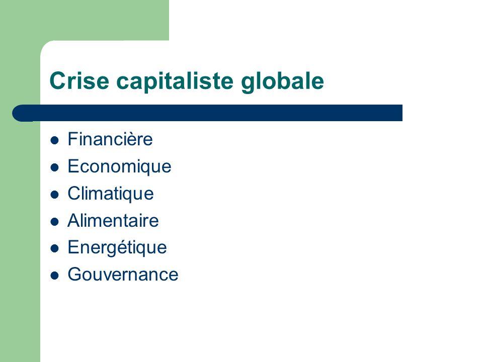 Crise capitaliste globale Financière Economique Climatique Alimentaire Energétique Gouvernance