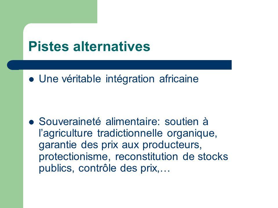 Pistes alternatives Une véritable intégration africaine Souveraineté alimentaire: soutien à lagriculture tradictionnelle organique, garantie des prix aux producteurs, protectionisme, reconstitution de stocks publics, contrôle des prix,…