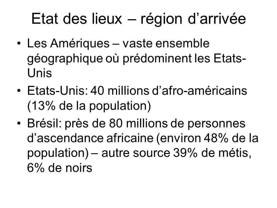 Etat des lieux – région darrivée Les Amériques – vaste ensemble géographique où prédominent les Etats- Unis Etats-Unis: 40 millions dafro-américains (13% de la population) Brésil: près de 80 millions de personnes dascendance africaine (environ 48% de la population) – autre source 39% de métis, 6% de noirs