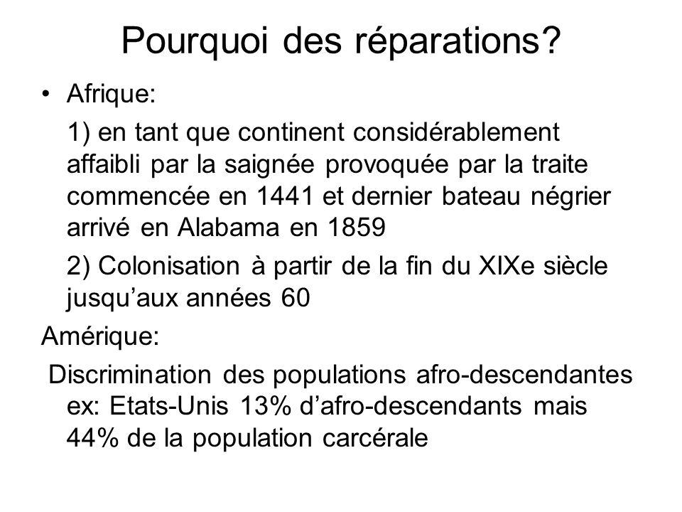 Pourquoi des réparations.