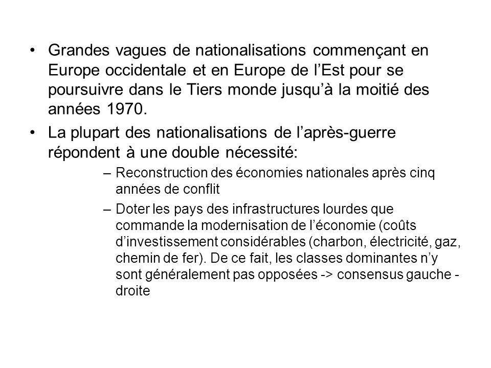 Grandes vagues de nationalisations commençant en Europe occidentale et en Europe de lEst pour se poursuivre dans le Tiers monde jusquà la moitié des années 1970.
