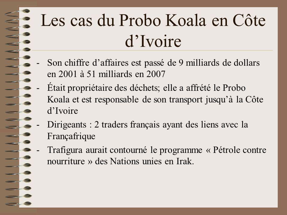 Les cas du Probo Koala en Côte dIvoire -Son chiffre daffaires est passé de 9 milliards de dollars en 2001 à 51 milliards en 2007 -Était propriétaire d