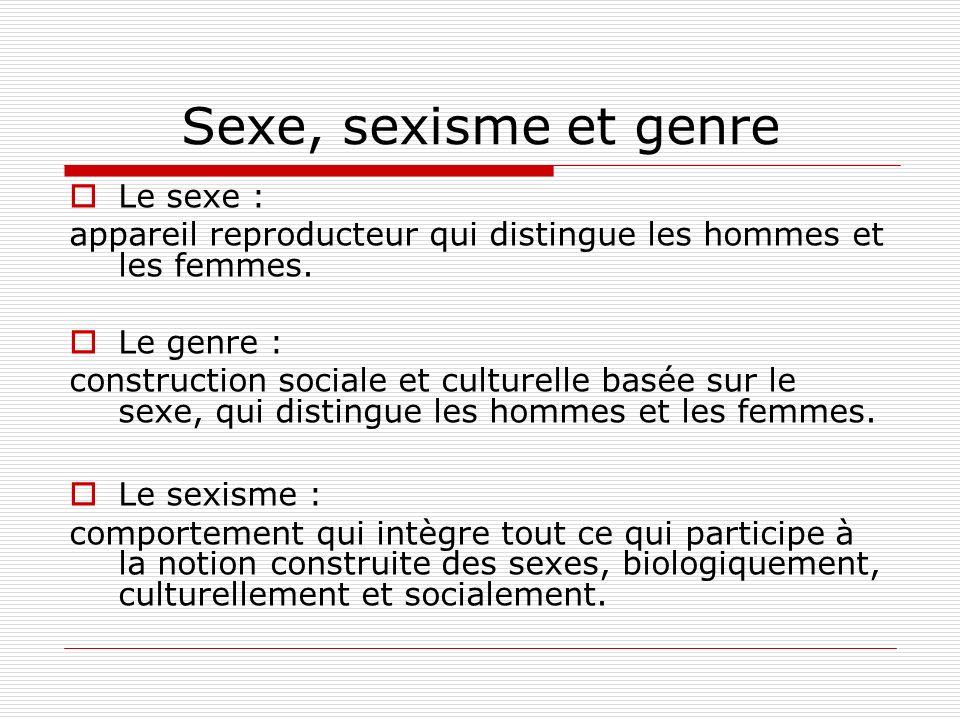 Le sexe : appareil reproducteur qui distingue les hommes et les femmes. Le genre : construction sociale et culturelle basée sur le sexe, qui distingue