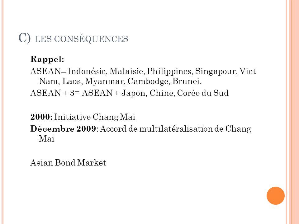 C) LES CONSÉQUENCES Rappel: ASEAN= Indonésie, Malaisie, Philippines, Singapour, Viet Nam, Laos, Myanmar, Cambodge, Brunei.