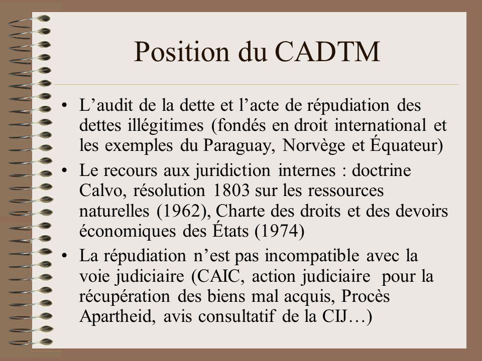 Position du CADTM Laudit de la dette et lacte de répudiation des dettes illégitimes (fondés en droit international et les exemples du Paraguay, Norvèg