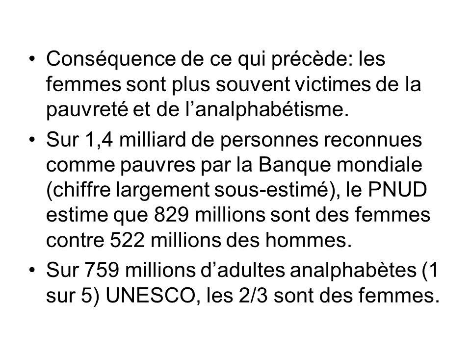 Conséquence de ce qui précède: les femmes sont plus souvent victimes de la pauvreté et de lanalphabétisme.