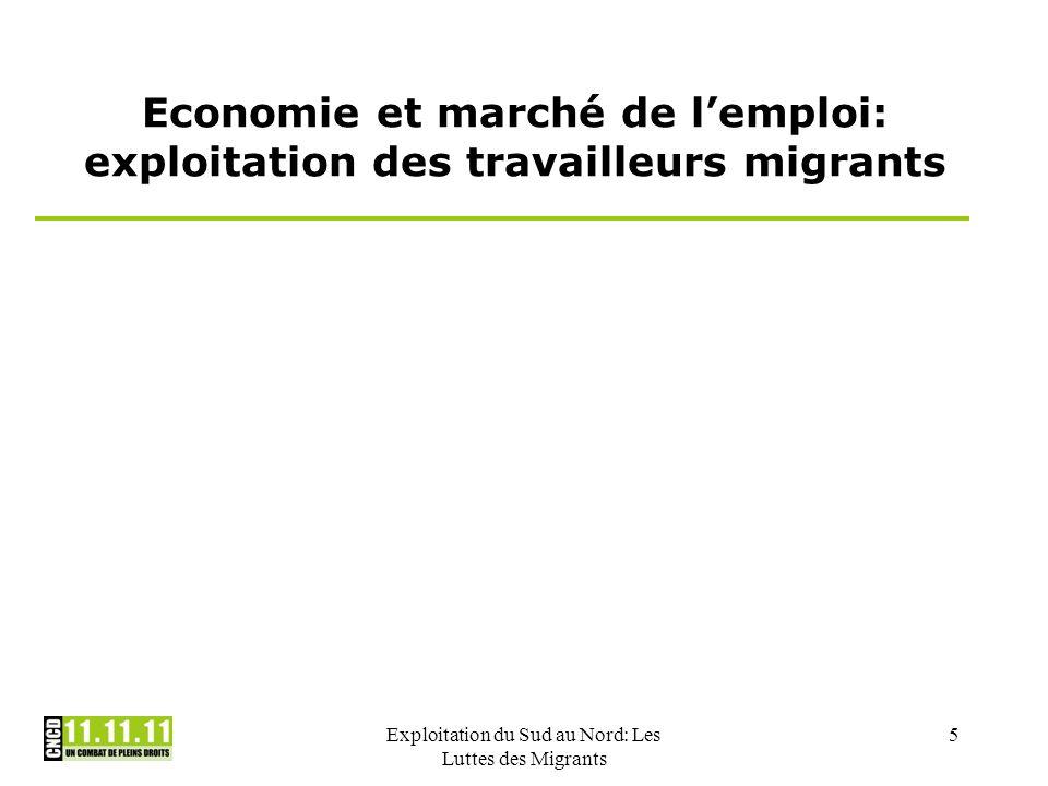 Exploitation du Sud au Nord: Les Luttes des Migrants 5 Economie et marché de lemploi: exploitation des travailleurs migrants