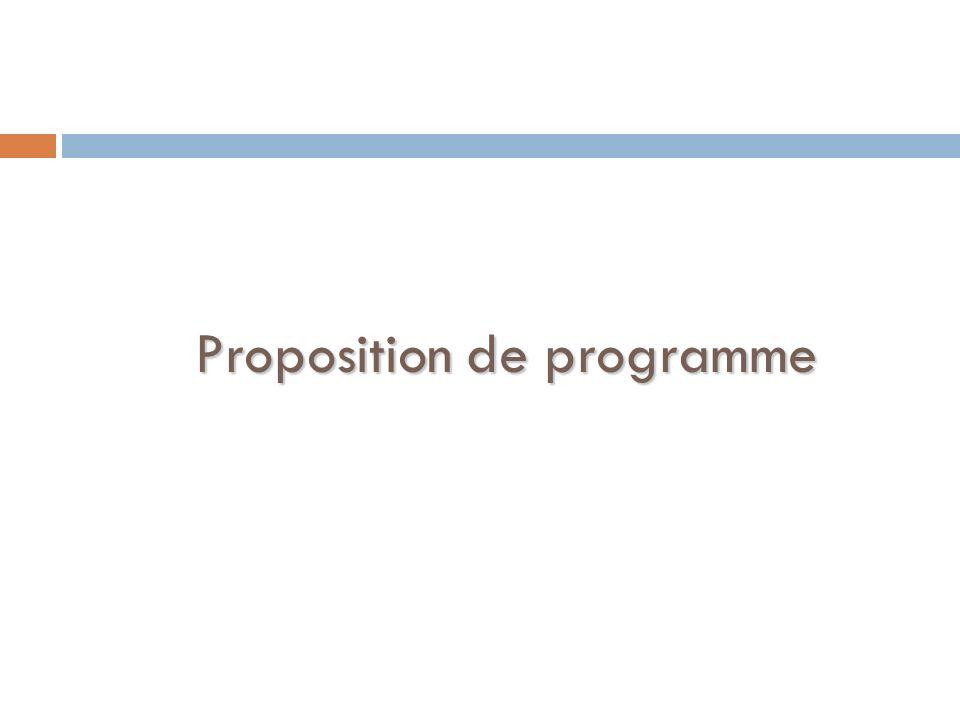 Proposition de programme