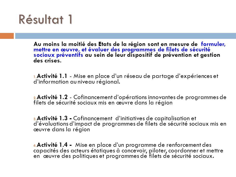 Résultat 2: La CEDEAO a établi des normes régionales en matière de conception et de mise en œuvre de programmes de filets sociaux et éprouvé un dispositif incitatif pour promouvoir.