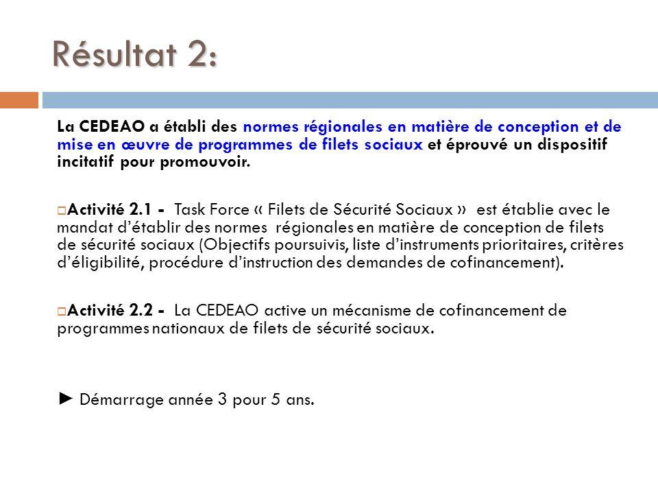 Résultat 2: La CEDEAO a établi des normes régionales en matière de conception et de mise en œuvre de programmes de filets sociaux et éprouvé un dispos