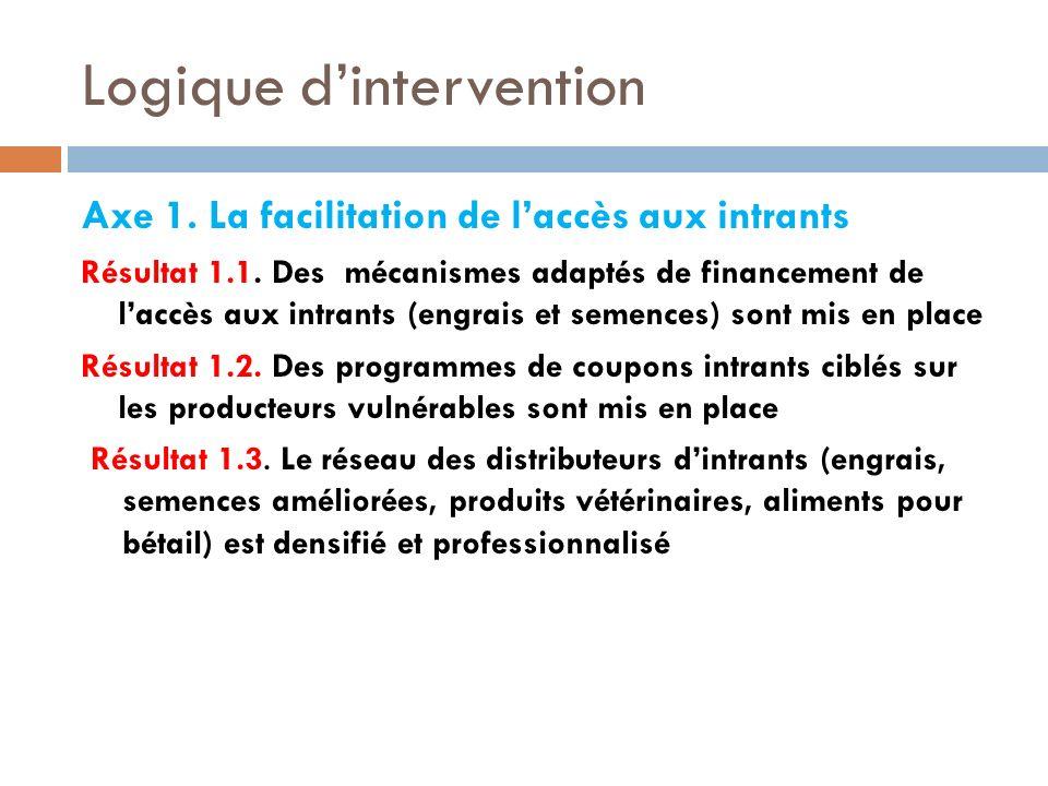 Logique dintervention Axe 1.La facilitation de laccès aux intrants Résultat 1.1.