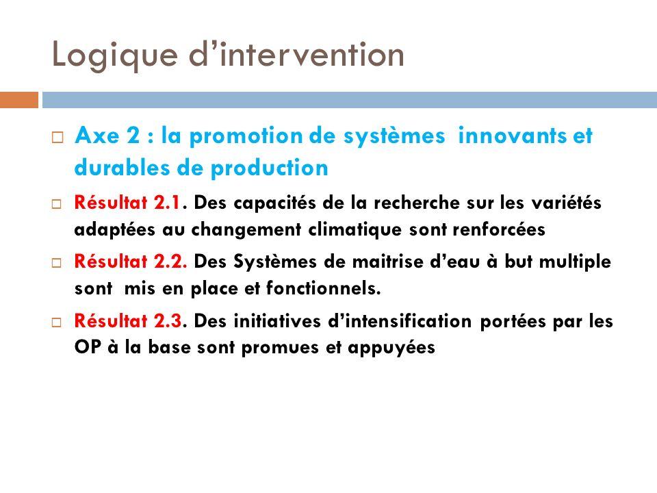 Logique dintervention Axe 2 : la promotion de systèmes innovants et durables de production Résultat 2.1.