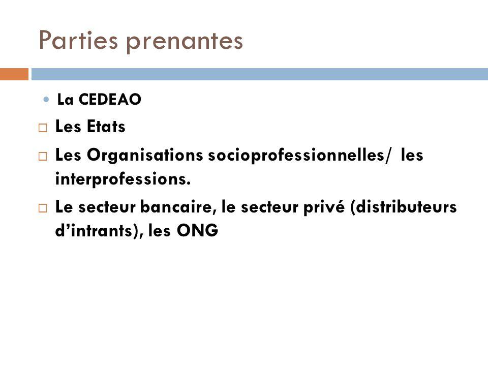 Parties prenantes La CEDEAO Les Etats Les Organisations socioprofessionnelles/ les interprofessions.